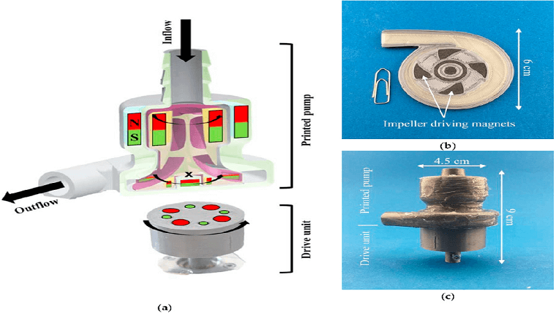 Researchers Work Toward 3D Printed Magnets For Medical Devices
