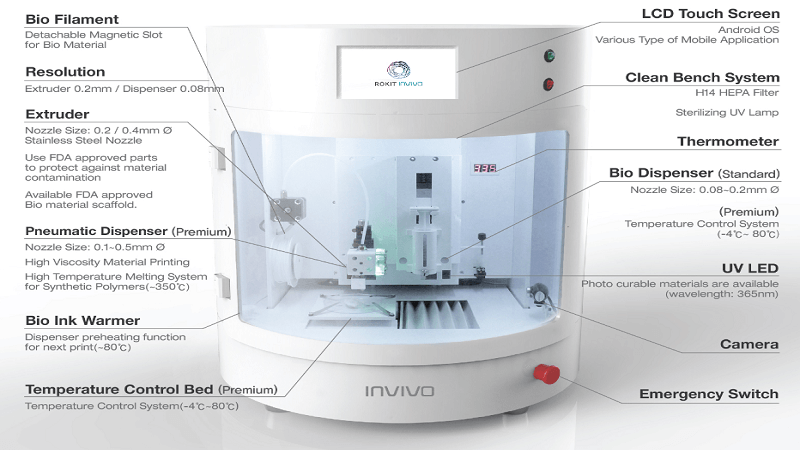 iMakr Med releases Bioprinter to revolutionize Medical 3D Printing