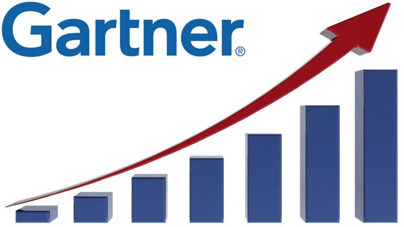 3dp gartner growth